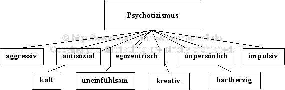 launische menschen psychologie